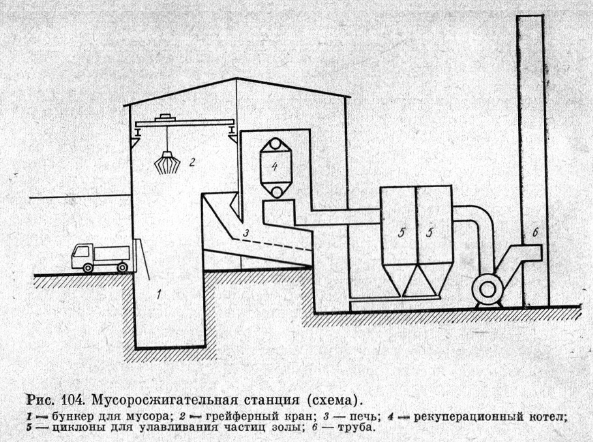 станция (схема)